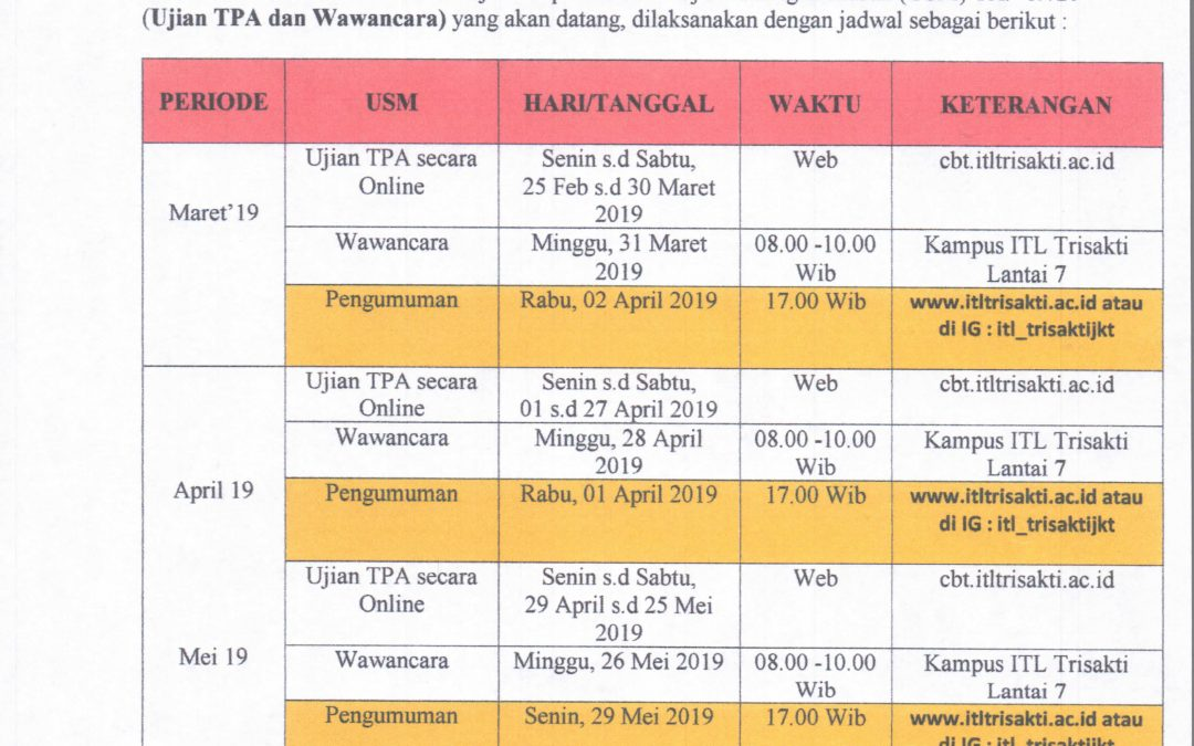 Jadwal USM TA 2019/2020 Periode Bulan Maret – Juni 2019